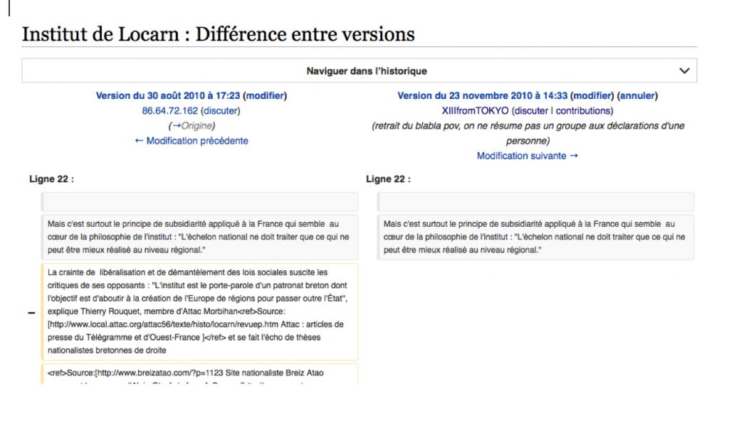 nouveau style de vie acheter pas cher grandes marques Wikipedia | Françoise Morvan
